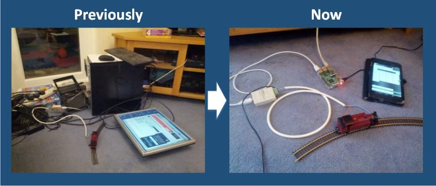 Summary -> Model Railway Dcc Command Station Using Arduino 3 Steps